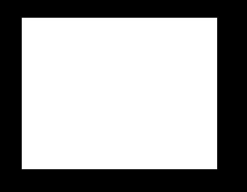 Psycho Disco!